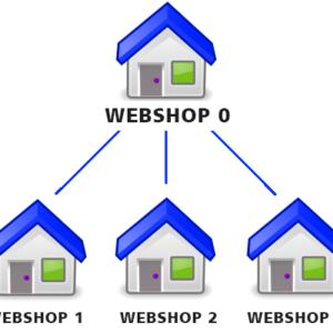 multishop web árhuzárendszer